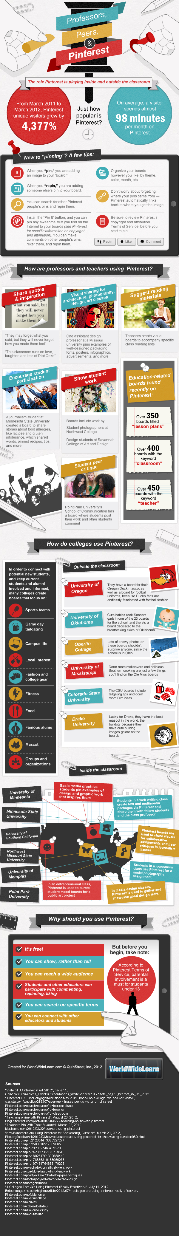 professors-peers-pinterest