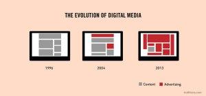 digitl medial