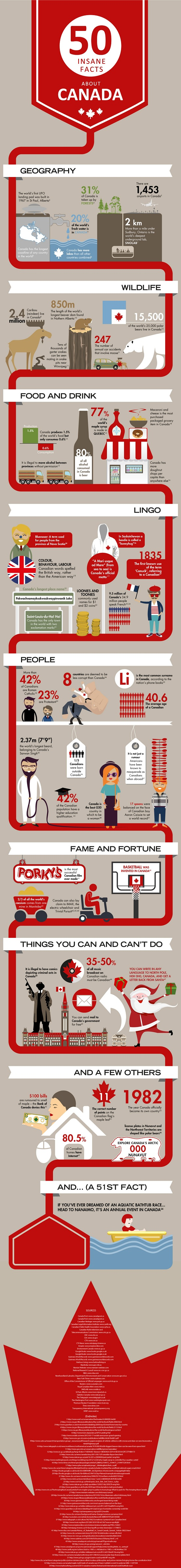 50-insane-facts-about-canada-infographic_52050620a6ce4